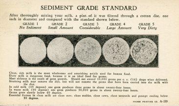 Milk Sediment Standard