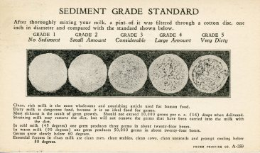 Milk Sediment Standard